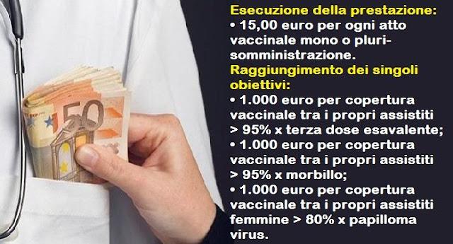 scandalo #vaccini, 1000€ per ogni medico che vaccina. salute o profitto ? - denuncia codacons