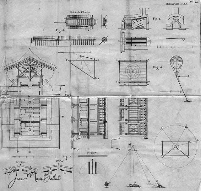 Révéroni - Inventions militaires et fortifiantes [1795]