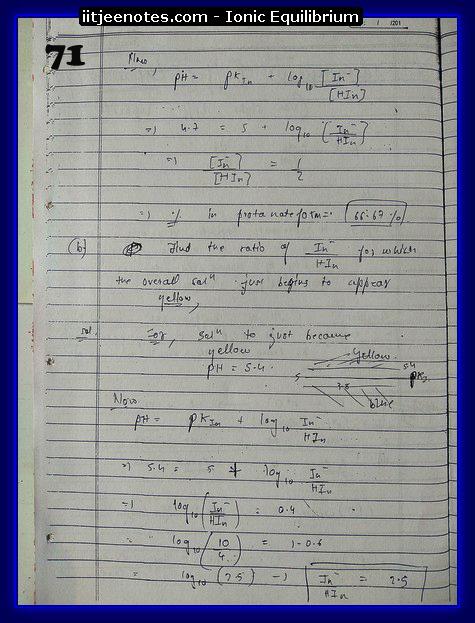 Ionic Equilibrium images6