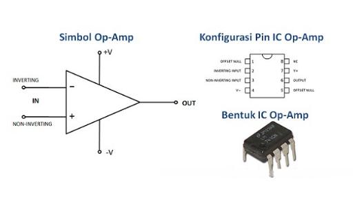 Konfigurasi Pin IC Op-Amp 741