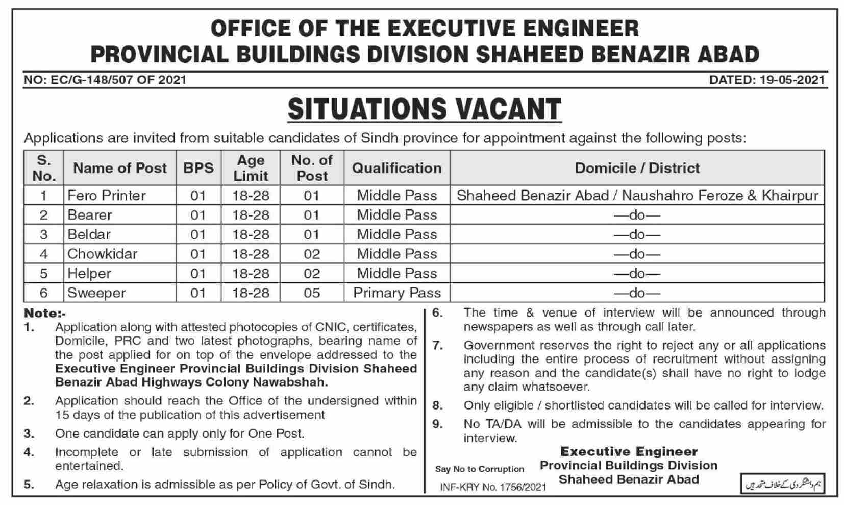 Executive Engineer Provincial Buildings Division Office Jobs 2021 in Pakistan