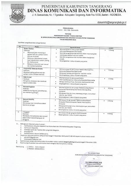 Penerimaan Pegawai Tenaga Kontrak Dinas Kominfo Kabupaten Tangerang