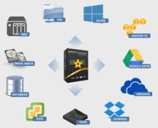 البرنامج الرائع للنسخ الإحتياطي لأجهزة الكمبيوتر( Iperius Backup 5.4.1(System Image Backup