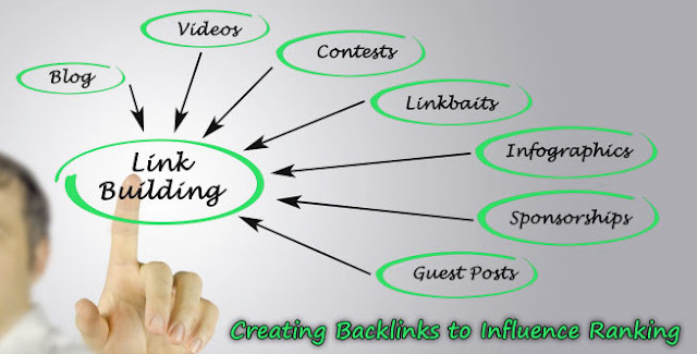 Creating Backlinks to Influence Ranking