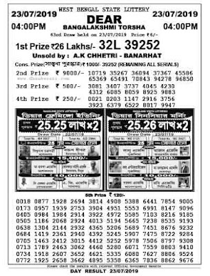 nagaland state lottery, nagaland lottery result, nagaland lottery sambad, today result, today 11am, 8pm lottery result, lotteries result, dear lottery