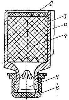Сигнальный патрон сигнала охотника в разрезе