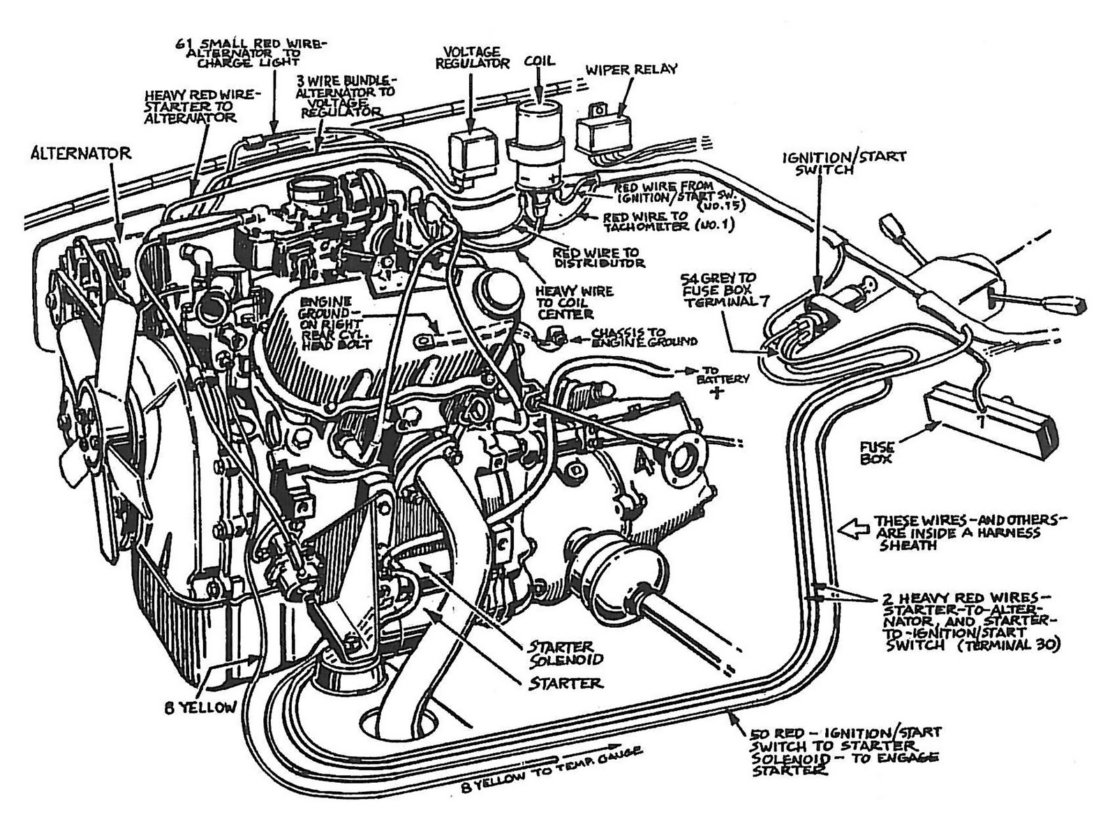 Saab 9 3 Repair Manual Saab 9 3 Engine Saab 9 3 Engine Diagram Saab 9