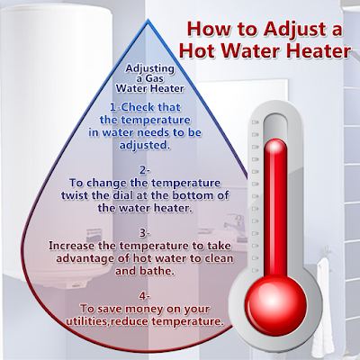 https://www.facebook.com/waterheaterhoustontx9/