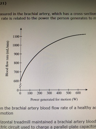 What is the work generated by a healthy adult circulates 9 L of blood through the brachial artery in 10 minutes?