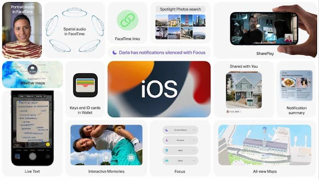 Apple iOS 15 All You Need To Know About The Next Big Apple iPhone Update
