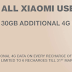 Xiaomi Redmi Offer - Get Extra 30 GB Data For Free