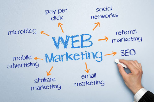 Internet Marketing Role Explained - Online Writers Forum