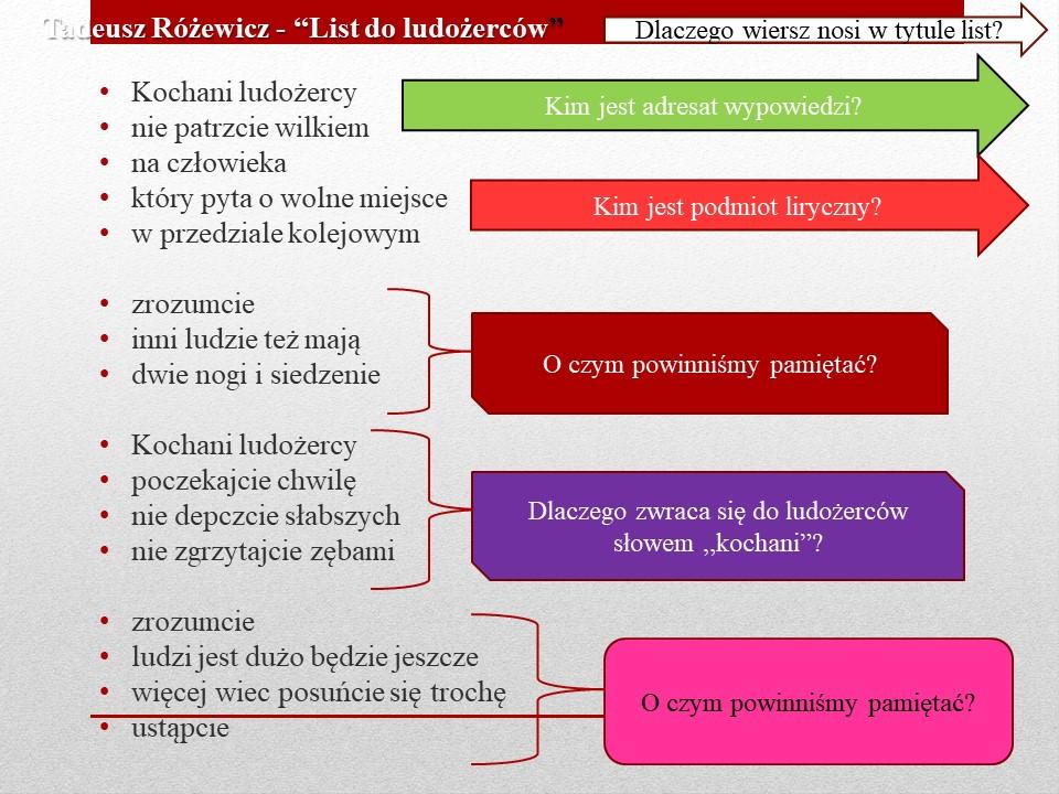 MÓJ SPOSÓB NAUKI W CZASIE KWARANTANNY: język polski klasy 3