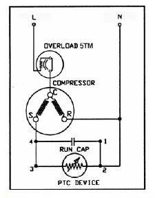 Common Start Run Diagram on