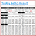 Thailand Lottery Live Result For 16-01-2019