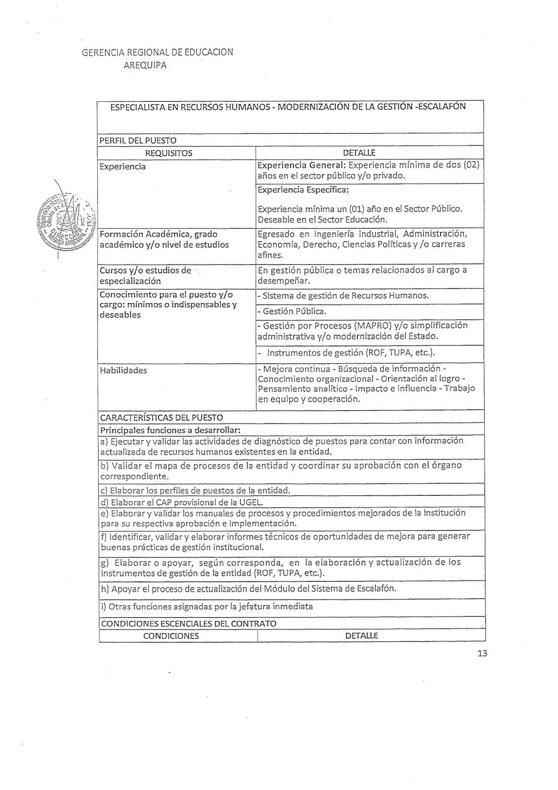 Ii convocatoria cronograma y etapas del proceso cas 2016 for Convocatoria para plazas docentes 2016