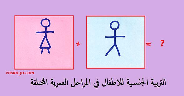 التربية الجنسية للاطفال في المراحل العمرية المختلفةSex education for children