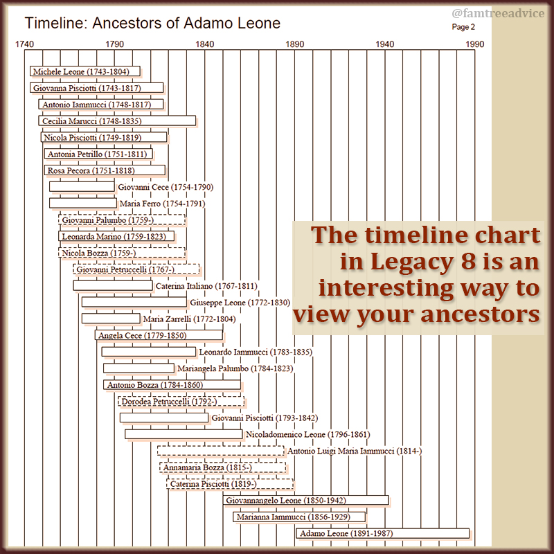 One feature I liked in Legacy 8 is this timeline chart.
