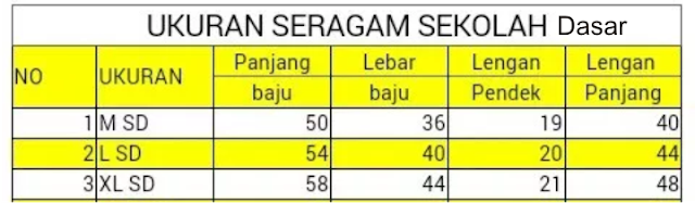 Ukuran Seragam Sekolah Anak SD dan Madrasah