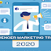 Influencer Marketing Trends 2020 #infographic