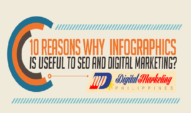 10 Reasons Why Infographics is Useful to SEO and Digital Marketing? #infographic