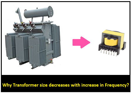 Transformer Size VS Frequency