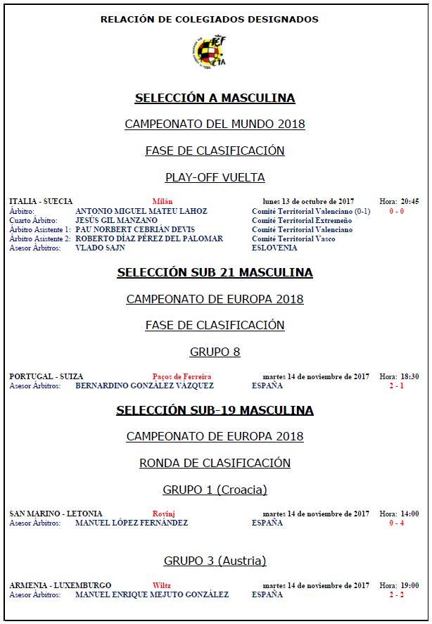 arbitros-futbol-designaciones-fifa4