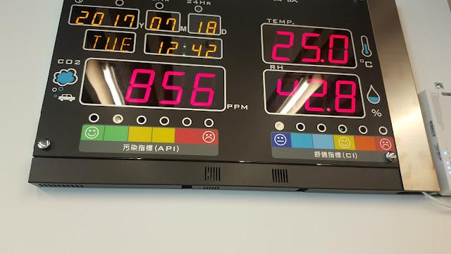 法鼓山文理學院-溫濕度感測器-溫濕度感測器推薦-氣體偵測-氣體偵測器-有毒氣體偵測器-多功能氣體偵測器-多用氣體偵測器-多種氣體偵測器-固定式氣體偵測器-固定式氣體偵測器推薦-壁掛式氣體偵測器-IAQ 室內空氣品質