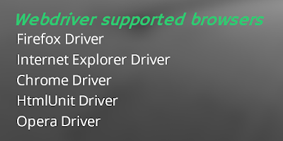 Selenium WebDriver Supported Browsers