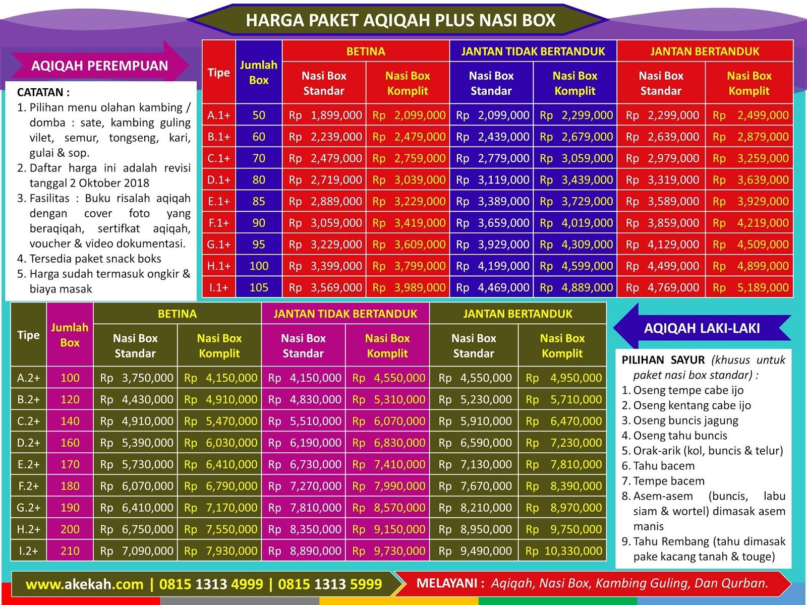 Kambing Aqiqah Dan Catering Untuk Laki-Laki Di Daerah Kecamatan Nanggung Kabupaten Bogor Jawa Barat
