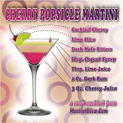 Cherry Popsicle Martini Recipe with Ingredients and Instructions