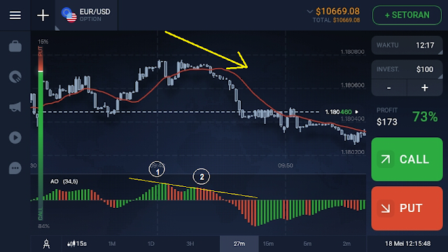 trik trading binary option 10 kali lipat