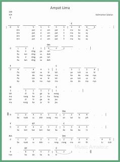 not angka lagu ampat lima lagu daerah kalimantan selatan