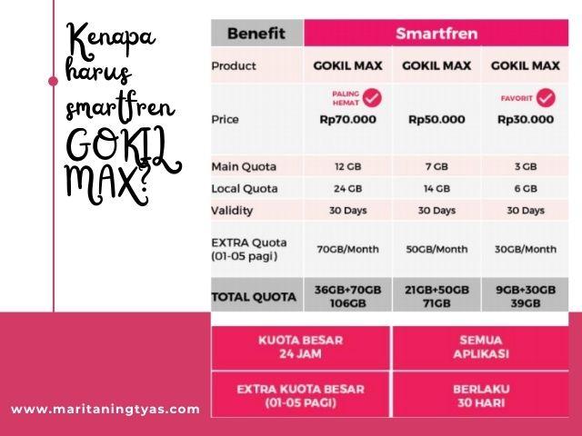 benefit smartfren gokil max