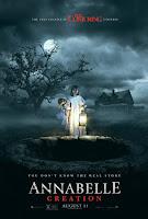 Film Annabelle: Creation (2017) Full Movie