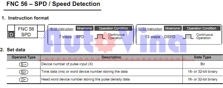 Cấu trúc lênh SPD trong PLC Mitsubishi FX3U