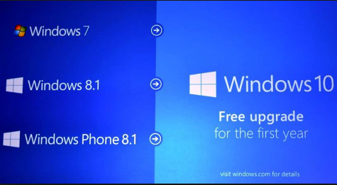 Segera Update Windows 7 ke Windows 10 Sekarang!
