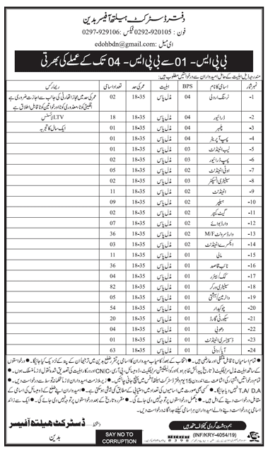 District Health Officer Badin Jobs 2019 for Labour Staff