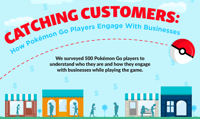 How Pokémon Go Players Interactive With Businesses