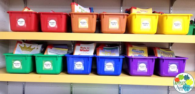 Organizing Wonders Reading Curriculum | Apples to Applique