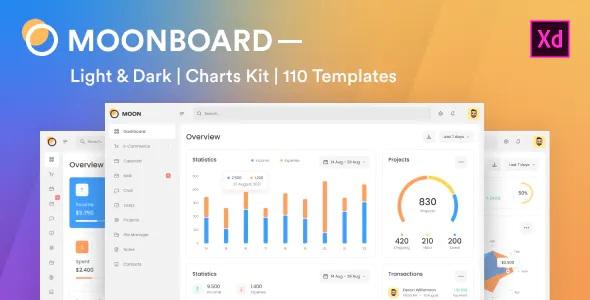 Best Moonboard Admin Dashboard & UI Kit + Charts Kit Adobe XD Template
