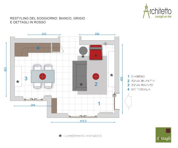 Restyling di un soggiorno moderno blog di arredamento e - Distanza tv led divano ...