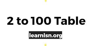 2 to 100 Table - 2 से 100 तक के पहाड़े