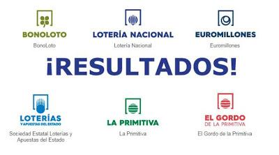 Comprobar Bonoloto, loteria nacional, Euromillones, Primitiva y el Gordo del 6,7,8,9,10,11 y 12 de agosto