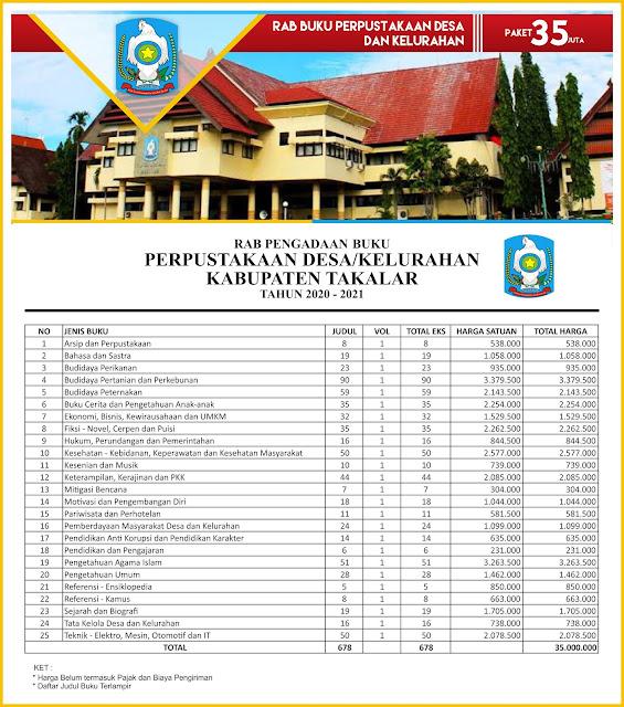 Contoh RAB Pengadaan Buku Perpustakaan Desa Kabupaten Soppeng Provinsi Sulawesi Selatan Paket 35 Juta