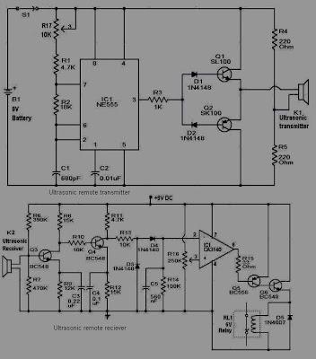 ultrasonic-remote-control