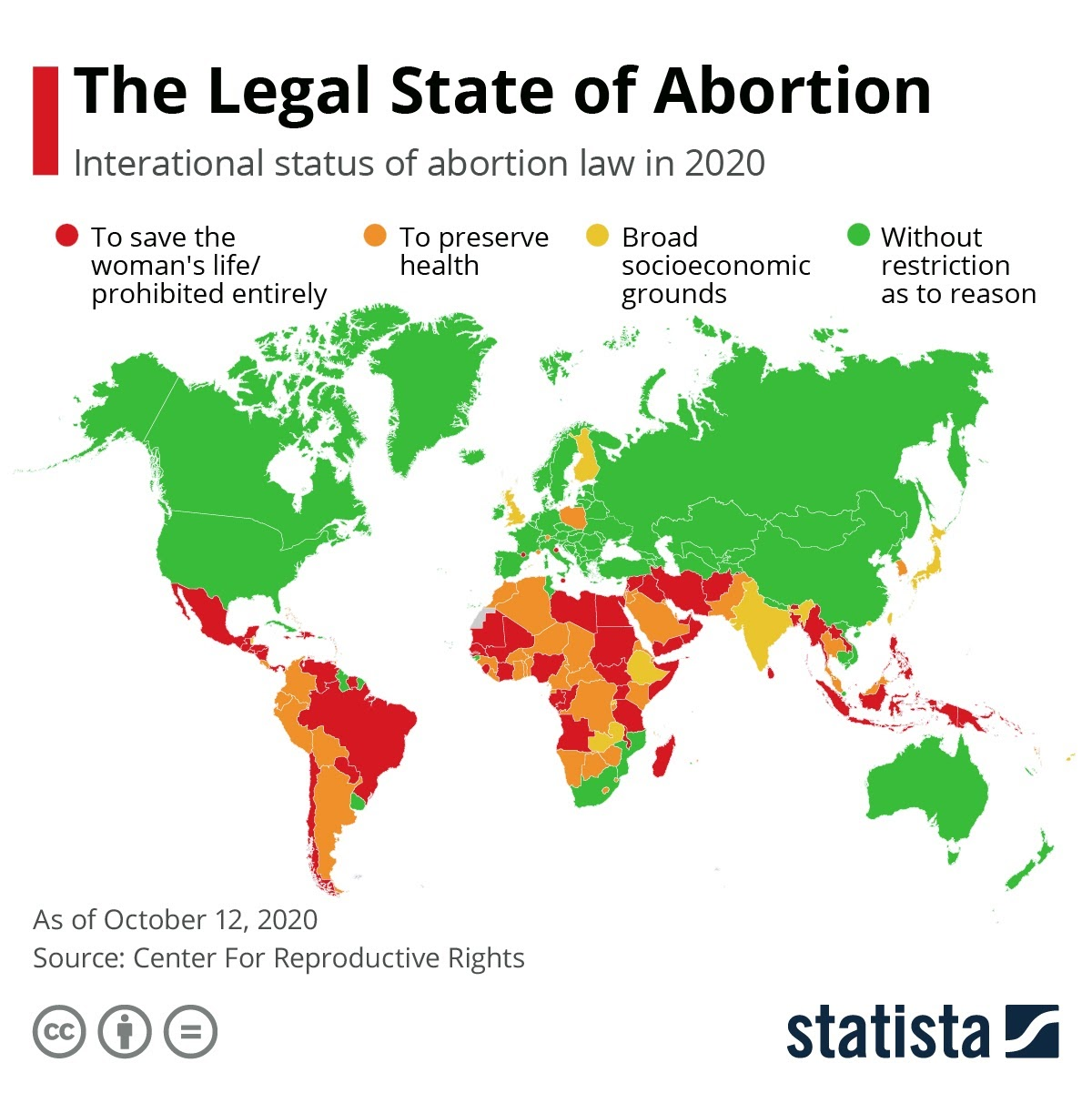 The Legal Status Of Abortion Worldwide #infographic