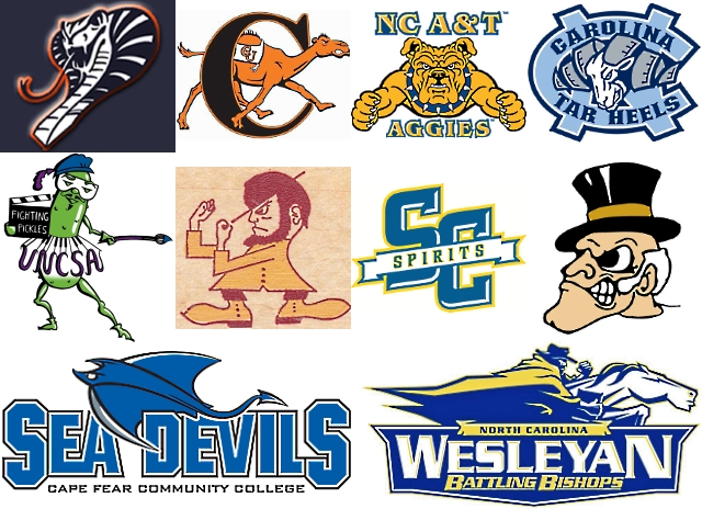 10 Strangest North Carolina College Mascots Strange Carolinas The