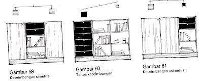 Tips Desain Furniture Yang Baik Dan Benar + Furniture Semarang ( Desain Interior )