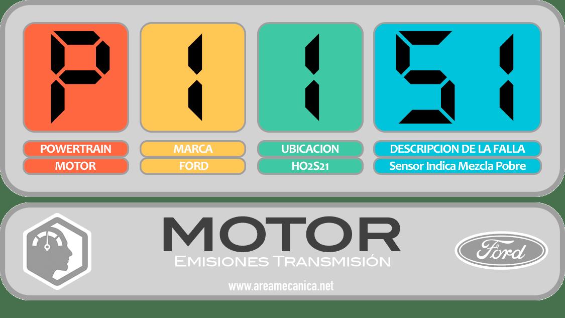CODIGOS DE FALLA: Ford (P1100-P1FFF) Motor | OBD2 | DTC